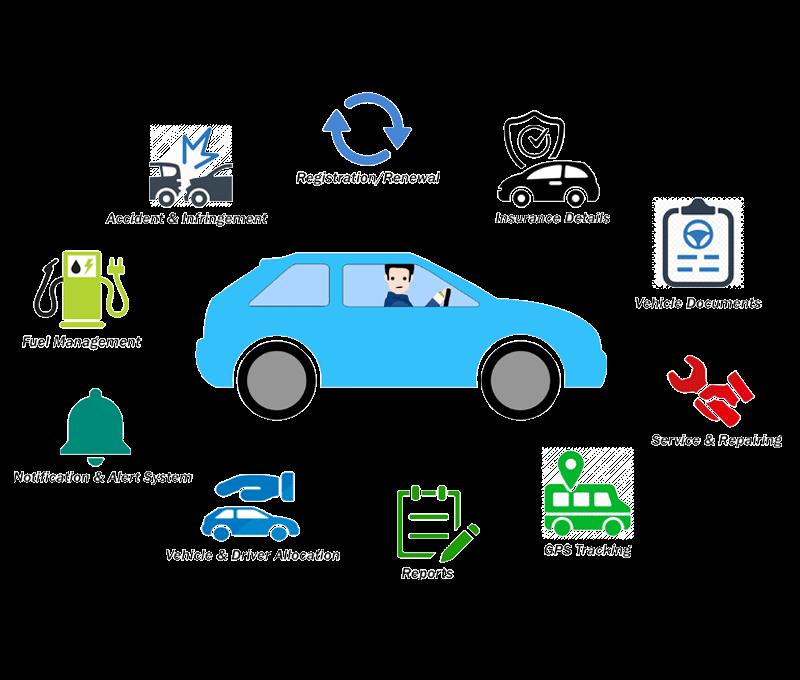 fleet-management-system