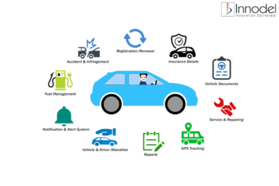 fleet-management-system-innodel-technologies