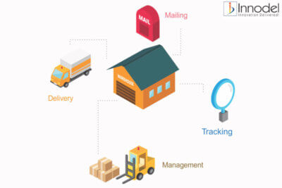 warehouse-management-system-innodel-technologies